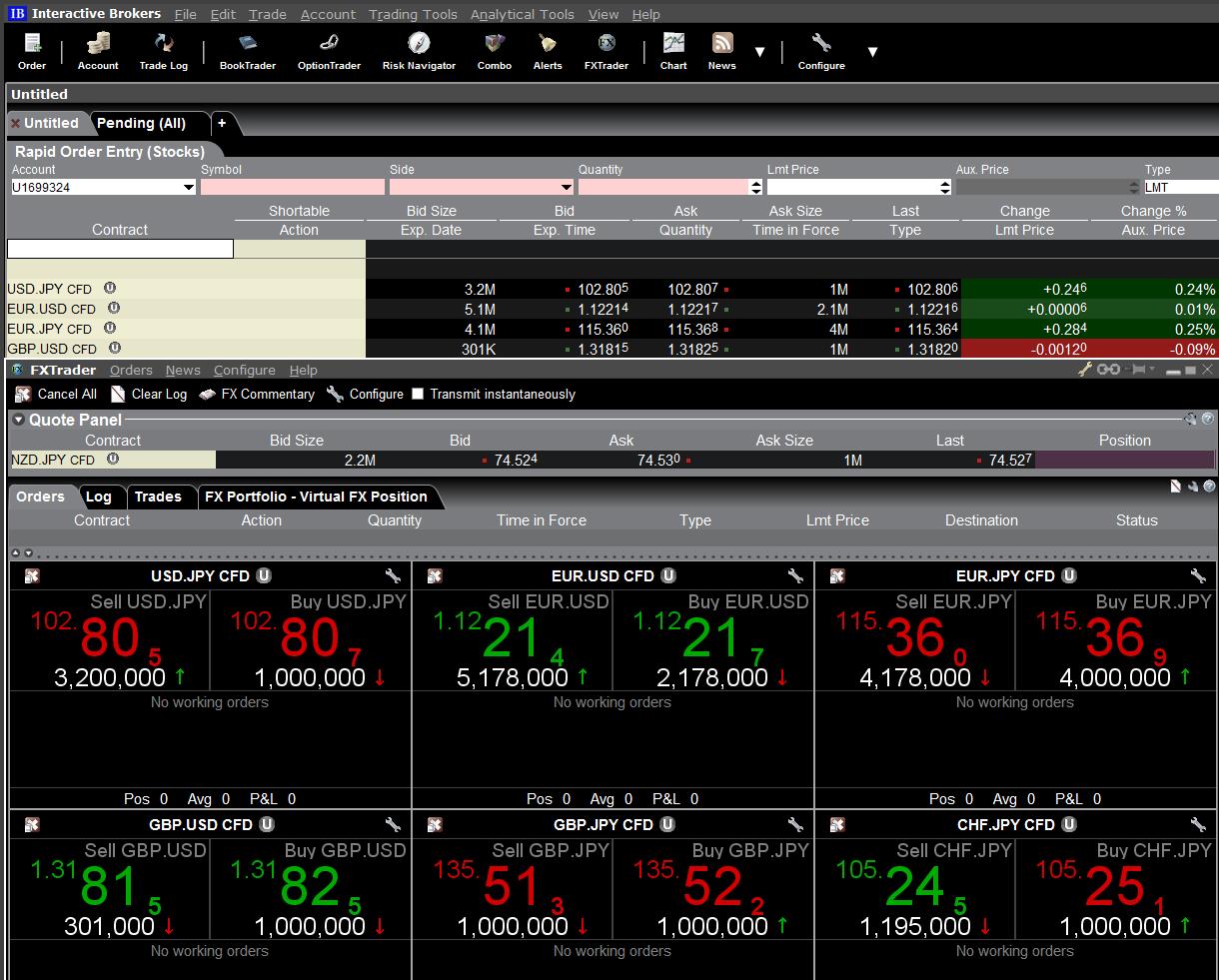 Live Futures Quotes Ibについて  Interactive Brokers